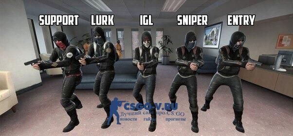 Распределение ролей в игре CS:GO