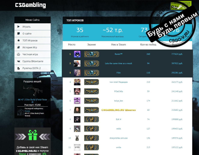 Bigwmgame интернет казино с играми на lang ru рулетка alfastreet 6 мест продам