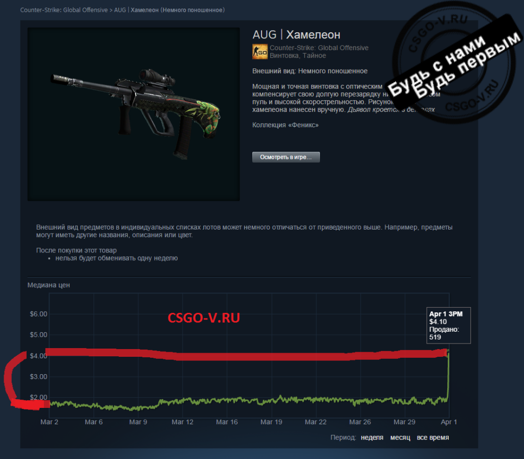 Aug chameleon цена