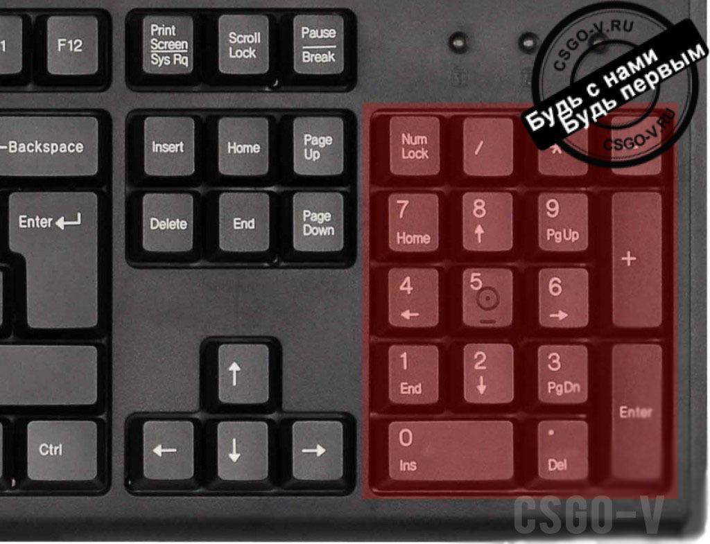 Где находятся на клавиатура клавиши numpad
